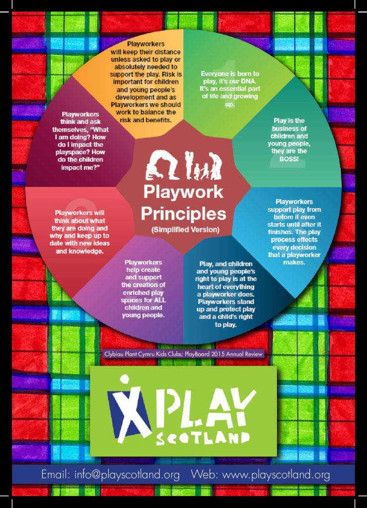 Playwork Principles Poster