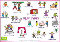 Play Scotland Play Types Poster