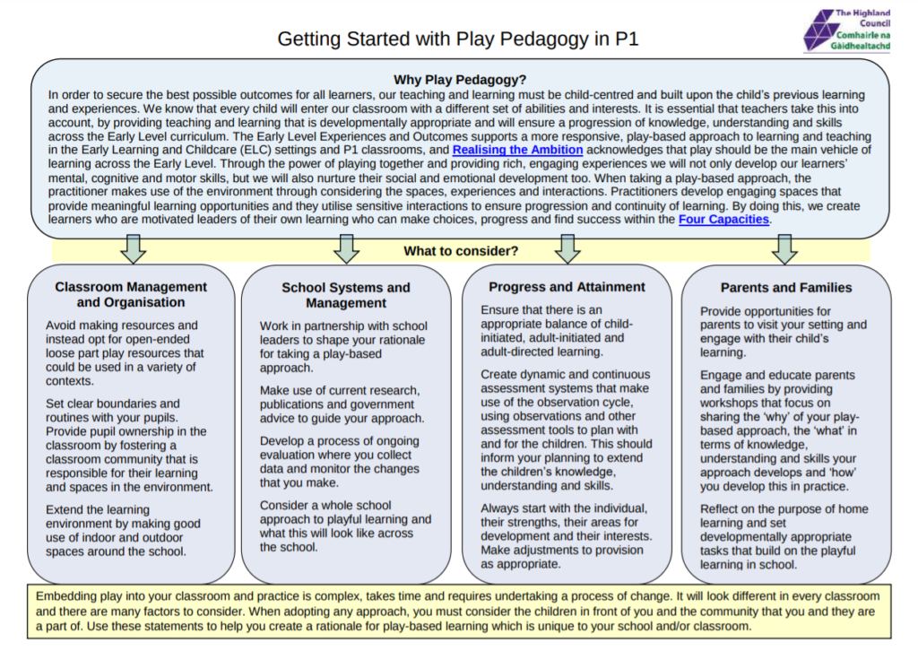Getting Started with Play Pedagogy in P1